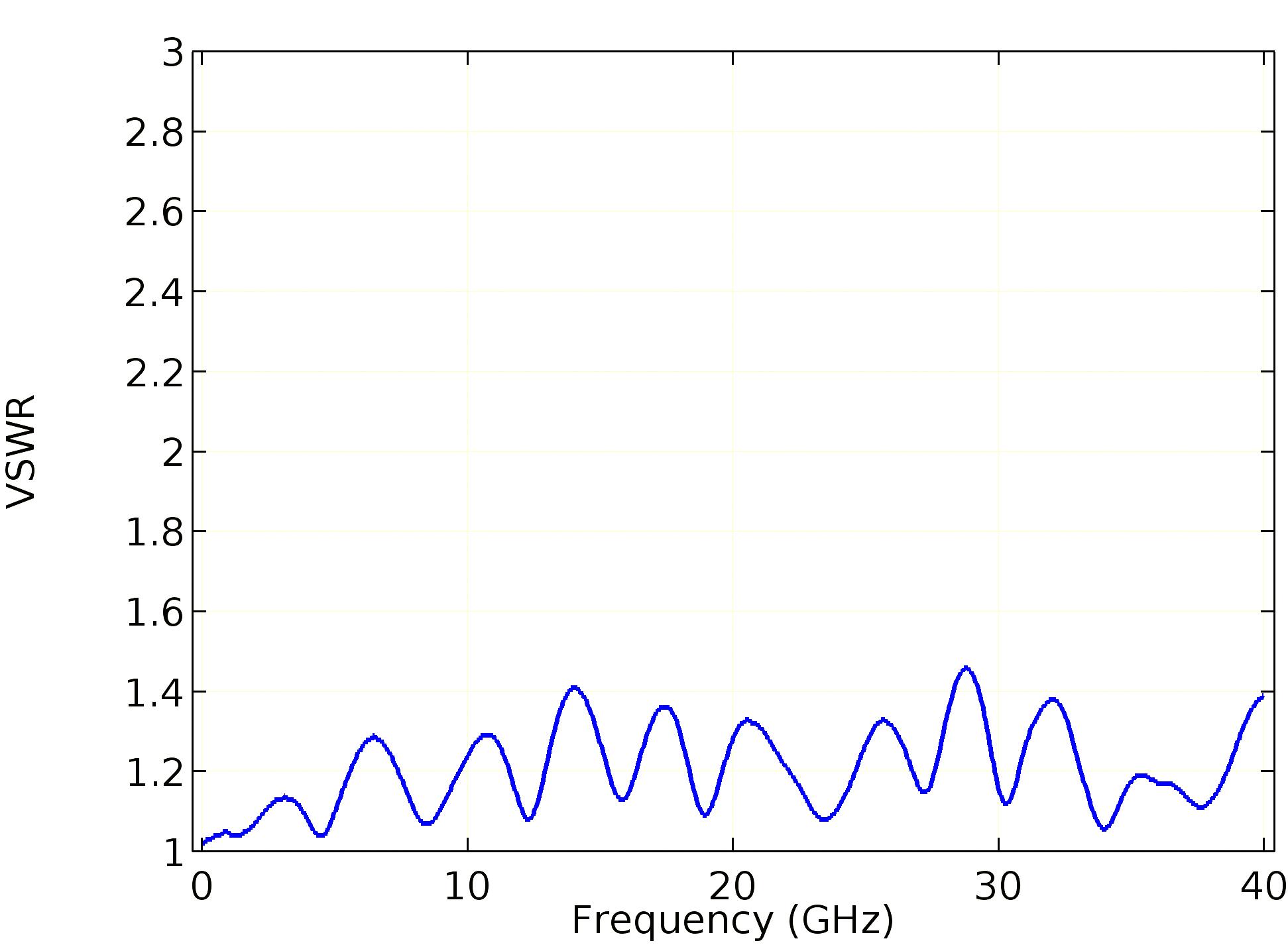 p28-SM_Figure_02_A
